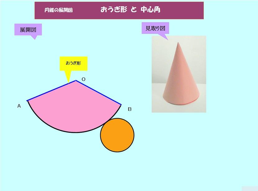 7-9 円錐の展開図(おうぎ形)...